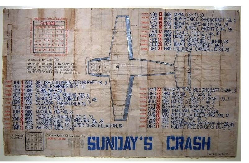 George Widener: 'Sunday's Crash' - 2005, ink on paper, 36 x 52 ins